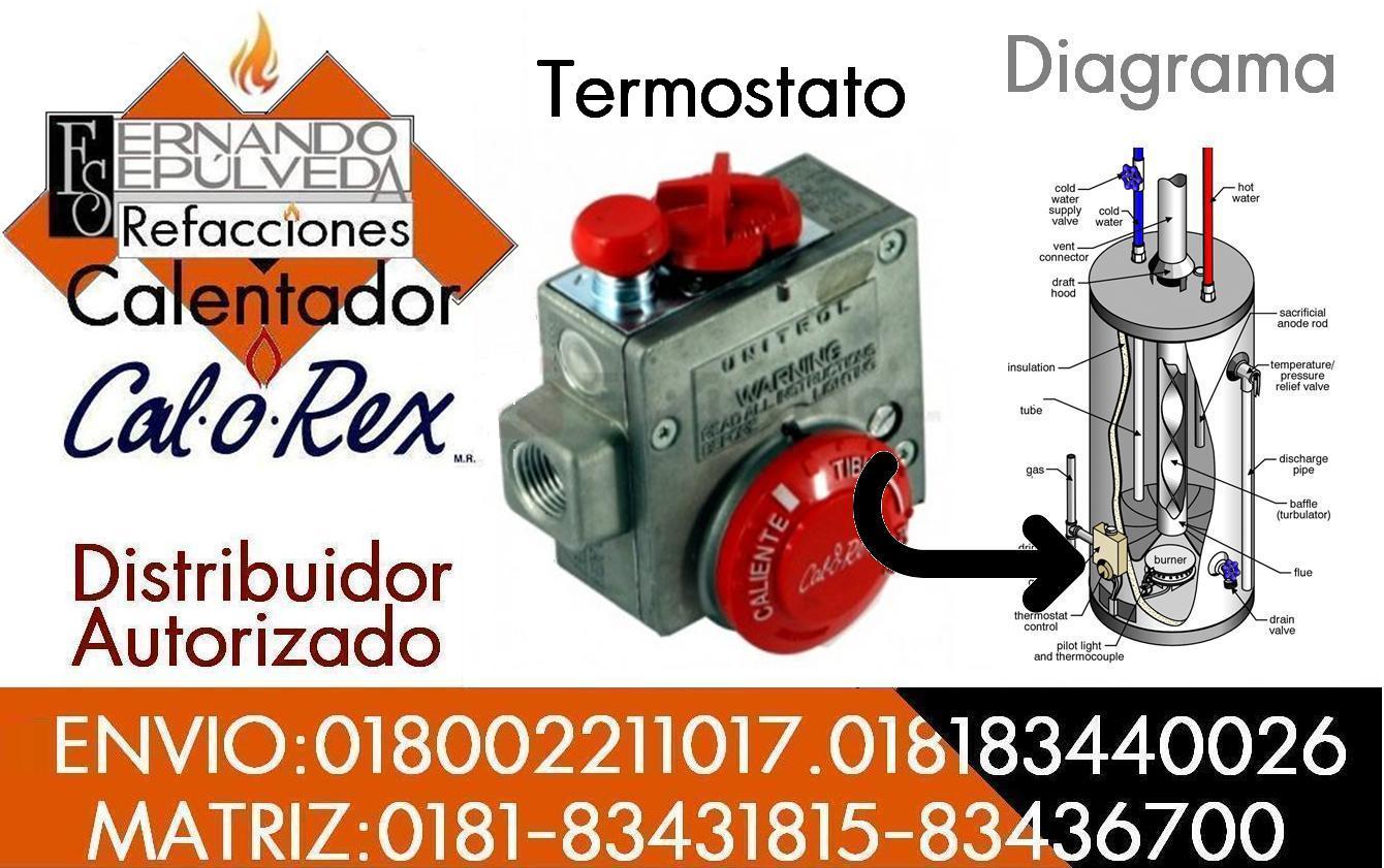 Termostato Unitrol Generico Para Boiler De Dep 243 Sito De Gas